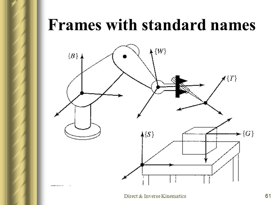 Direct & Inverse Kinematics61 Frames with standard names