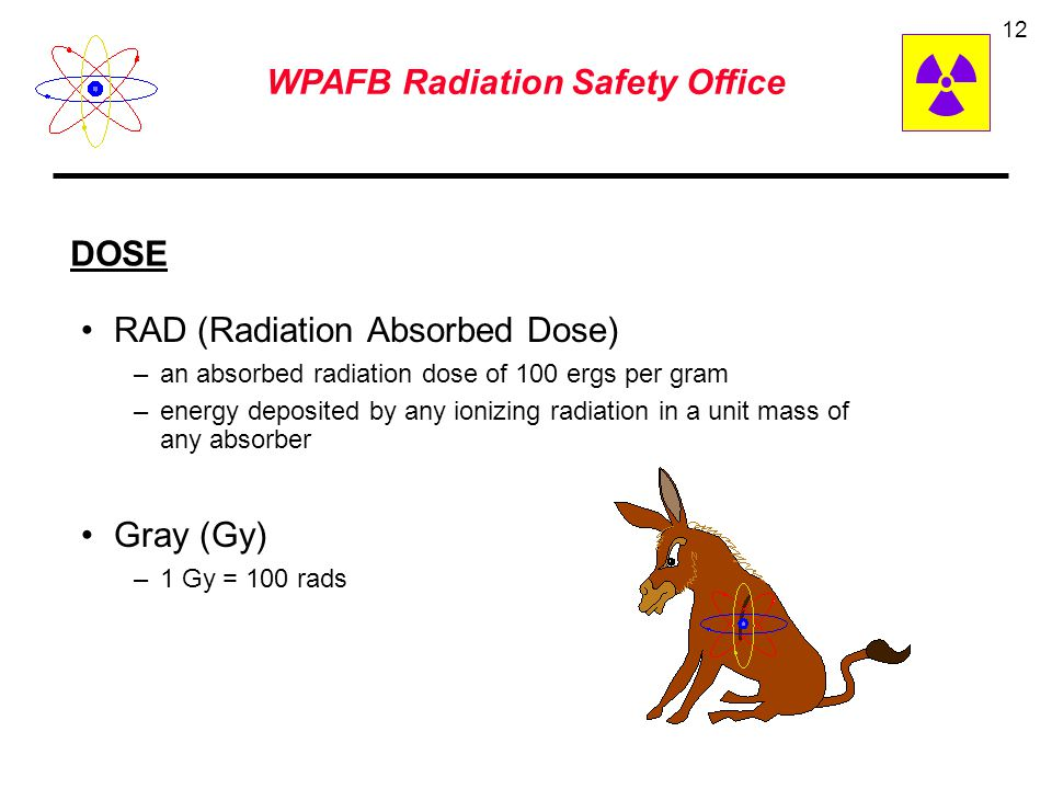 WPAFB Radiation Safety Office 11 Roentgen (R) –the measure of the number of ion-pairs produced by gamma radiation in a certain volume of air Exposure