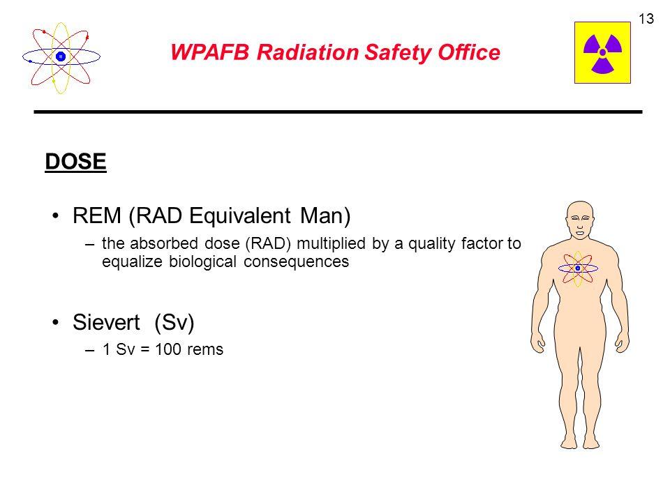 WPAFB Radiation Safety Office 12 RAD (Radiation Absorbed Dose) –an absorbed radiation dose of 100 ergs per gram –energy deposited by any ionizing radi