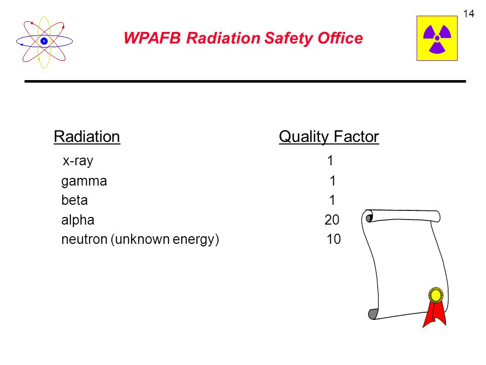 WPAFB Radiation Safety Office 13 DOSE REM (RAD Equivalent Man) –the absorbed dose (RAD) multiplied by a quality factor to equalize biological conseque