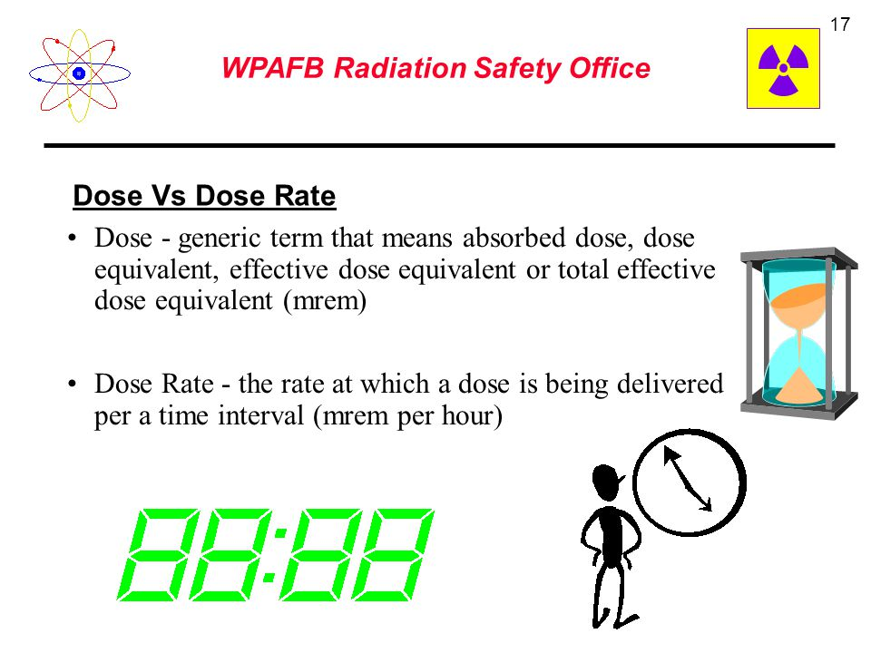 WPAFB Radiation Safety Office 16  No biological sensors of ionizing radiation  Must depend on instruments  Interaction with matter principles used
