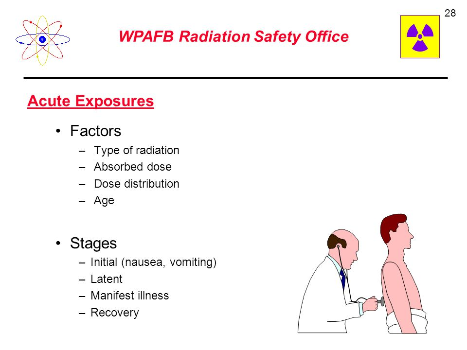 WPAFB Radiation Safety Office 27 Two types of exposure Acute - a single accidental exposure to a high dose during a short period of time Chronic - a l