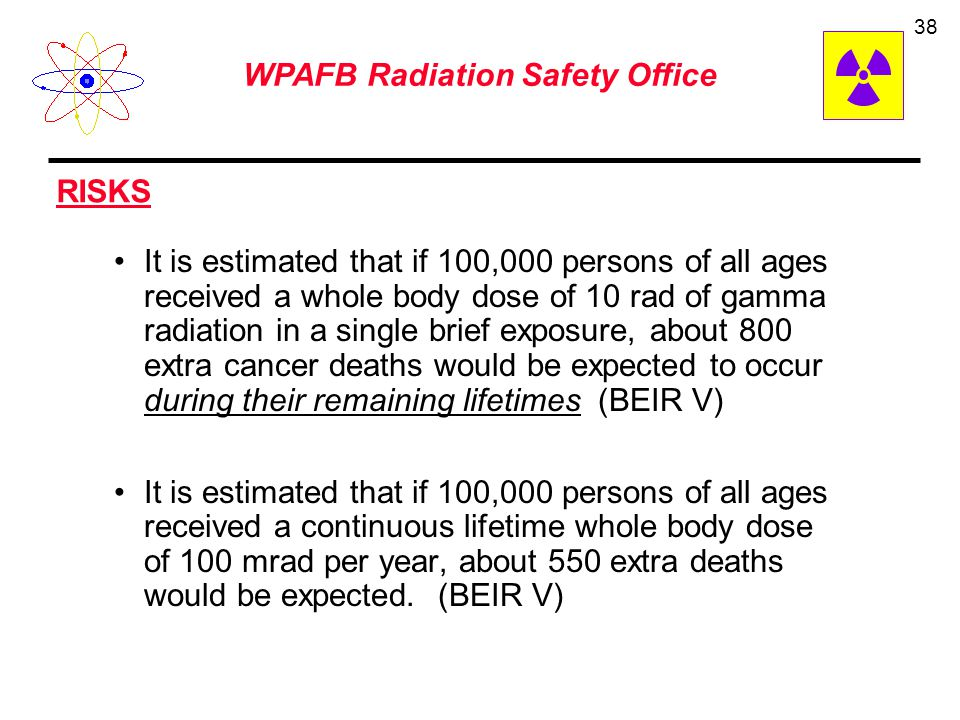 WPAFB Radiation Safety Office 37 Source of Radiation (excludes indoor radon) 1.
