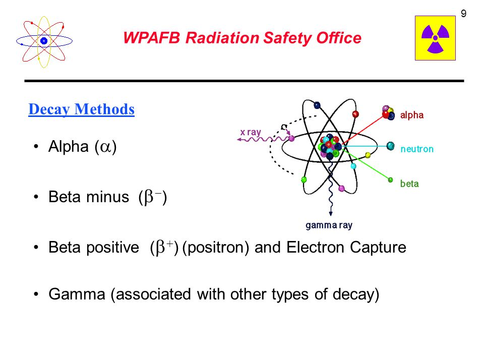 WPAFB Radiation Safety Office 8 The interval at which a radionuclide decays to one-half the original activity Each radionuclide has its own characteristic half-life Half-lives range from microseconds to billions of years Half -life Radionuclide Half-life 57 Co 270 days 241 Am 433 years 63 Ni 100 years 226 Ra 1600 years 109 Cd 464 days