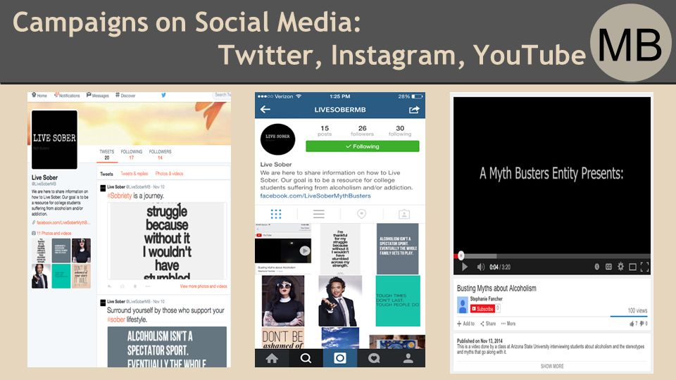 Campaigns on Social Media: Twitter, Instagram, YouTube MB