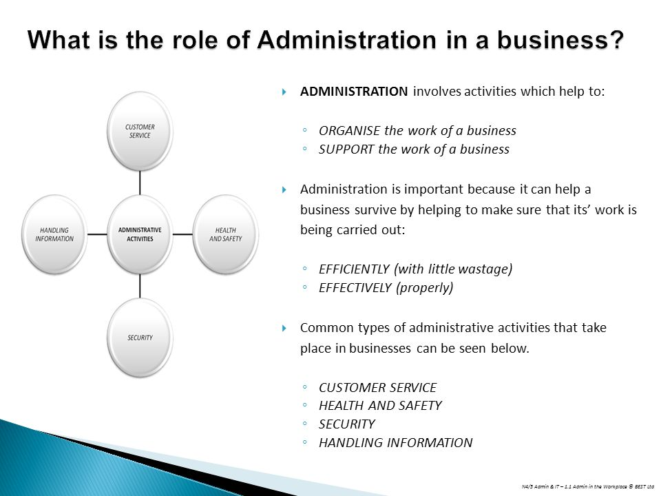 N4/5 Admin & IT – 1.1 Admin in the Workplace © BEST Ltd What is the role of Administration in a business?  ADMINISTRATION involves activities which h