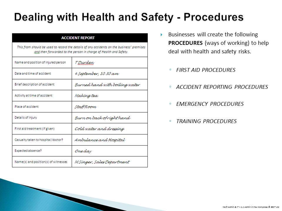 N4/5 Admin & IT – 1.1 Admin in the Workplace © BEST Ltd  Businesses will create the following PROCEDURES (ways of working) to help deal with health a