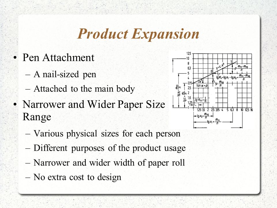 Product Expansion Pen Attachment –A nail-sized pen –Attached to the main body Narrower and Wider Paper Size Range –Various physical sizes for each person –Different purposes of the product usage –Narrower and wider width of paper roll –No extra cost to design