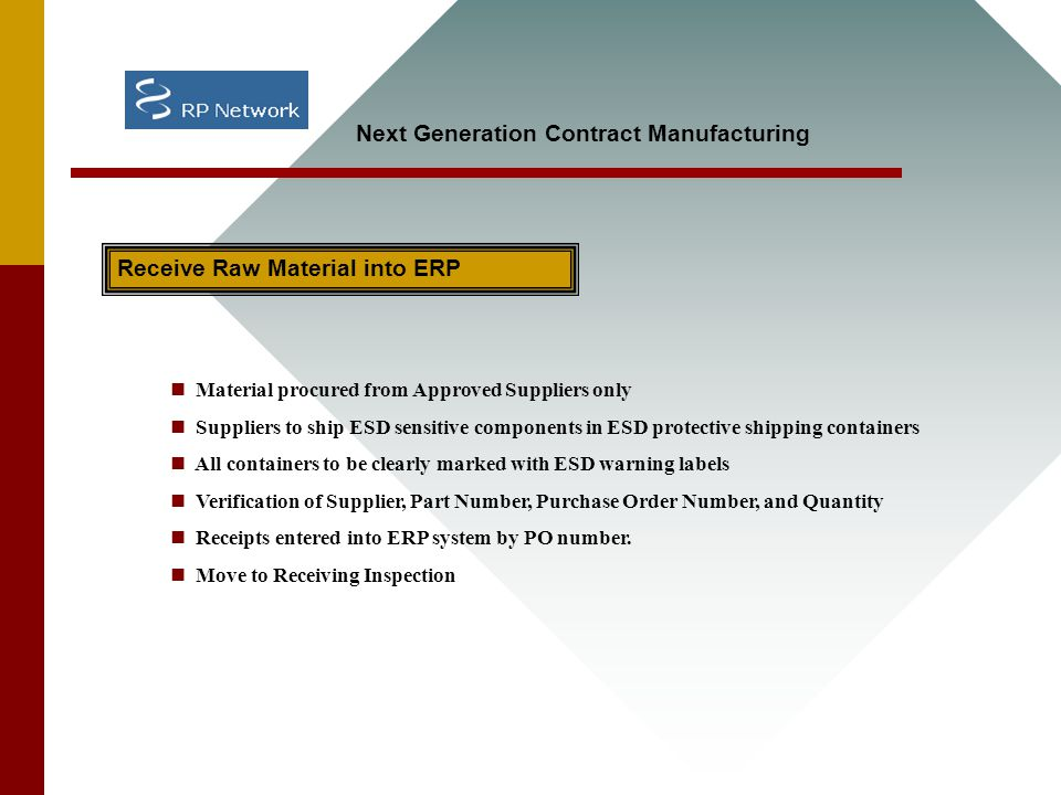 Receive Raw Material into ERP Material procured from Approved Suppliers only Suppliers to ship ESD sensitive components in ESD protective shipping containers All containers to be clearly marked with ESD warning labels Verification of Supplier, Part Number, Purchase Order Number, and Quantity Receipts entered into ERP system by PO number.