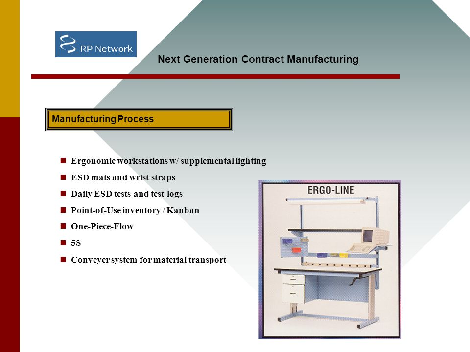 Manufacturing Process Ergonomic workstations w/ supplemental lighting ESD mats and wrist straps Daily ESD tests and test logs Point-of-Use inventory / Kanban One-Piece-Flow 5S Conveyer system for material transport Next Generation Contract Manufacturing