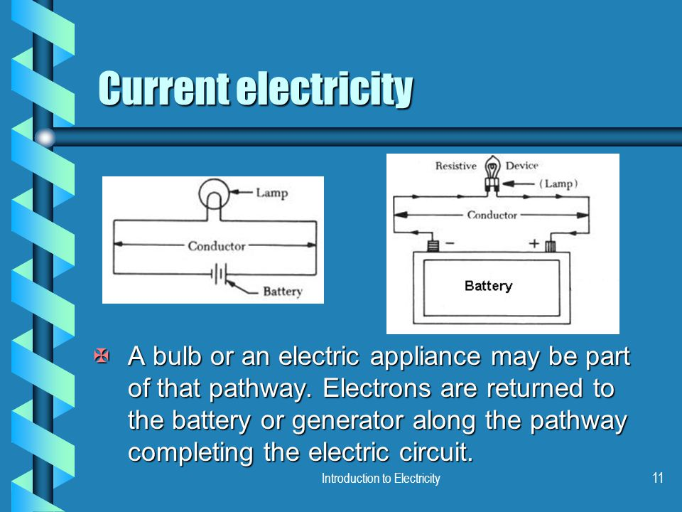 Introduction to Electricity11 Current electricity XA bulb or an electric appliance may be part of that pathway.