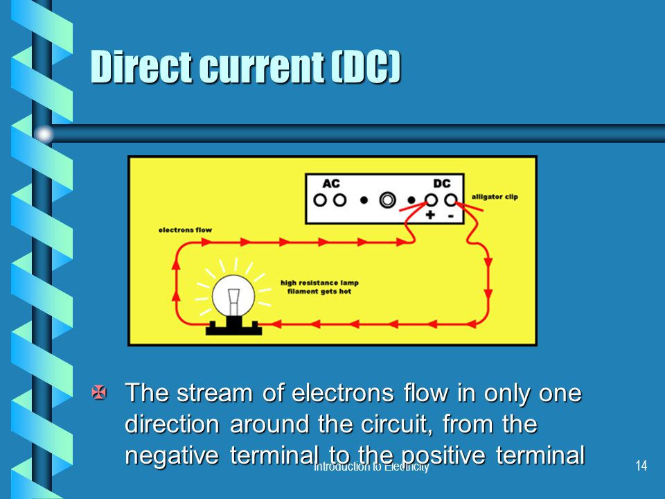 Introduction to Electricity14 Direct current (DC) XThe stream of electrons flow in only one direction around the circuit, from the negative terminal t