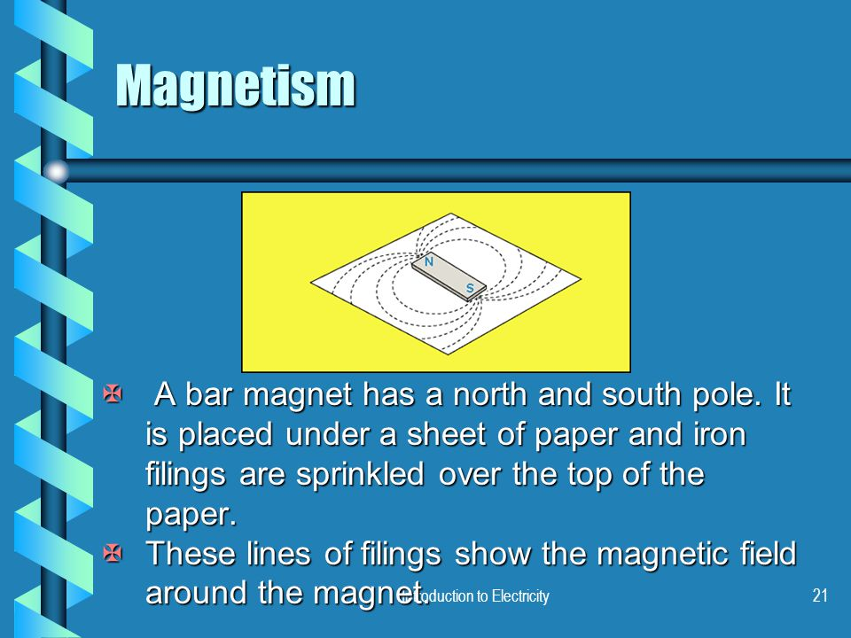 Introduction to Electricity21 Magnetism X A bar magnet has a north and south pole. It is placed under a sheet of paper and iron filings are sprinkled