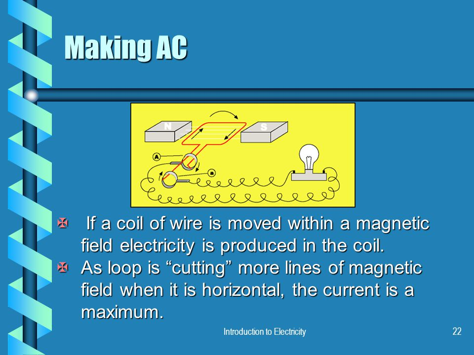 "Introduction to Electricity22 Making AC X If a coil of wire is moved within a magnetic field electricity is produced in the coil. XAs loop is ""cutting"