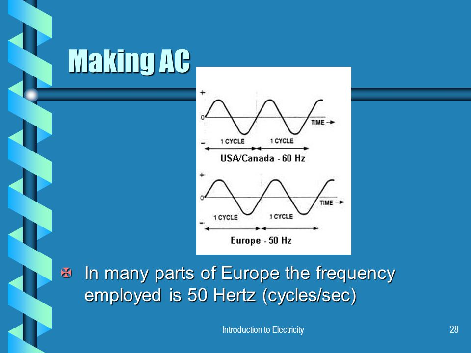 Introduction to Electricity28 Making AC XIn many parts of Europe the frequency employed is 50 Hertz (cycles/sec)