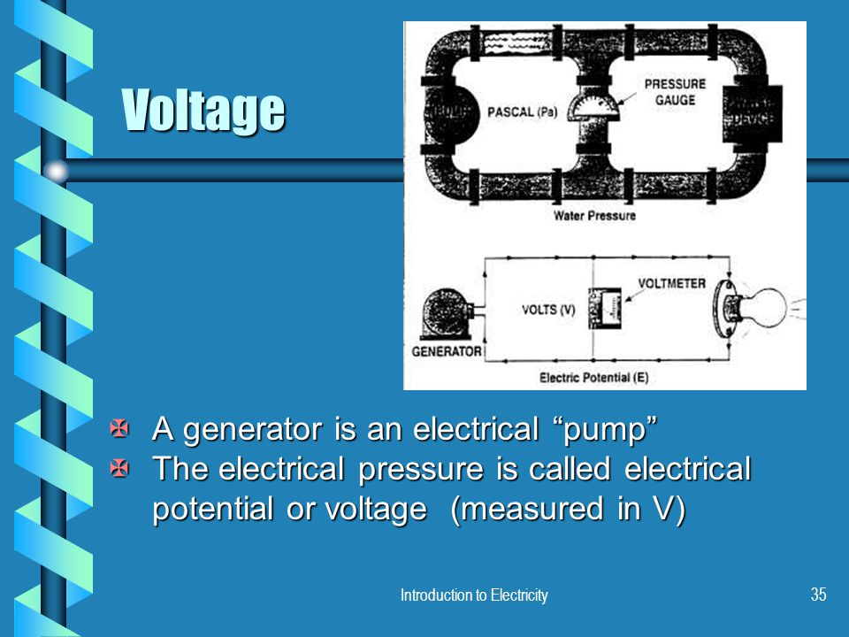 Introduction to Electricity35 Voltage XA generator is an electrical pump XThe electrical pressure is called electrical potential or voltage (measured in V)