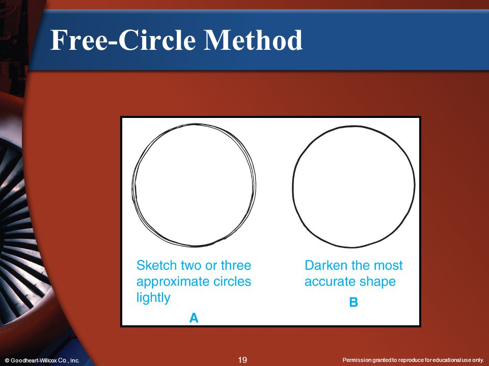Permission granted to reproduce for educational use only. 19 © Goodheart-Willcox Co., Inc. Free-Circle Method