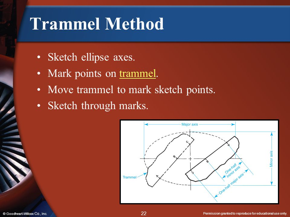 Permission granted to reproduce for educational use only. 22 © Goodheart-Willcox Co., Inc. Trammel Method Sketch ellipse axes. Mark points on trammel.