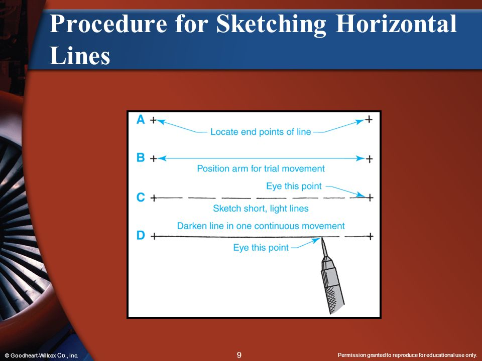 Permission granted to reproduce for educational use only. 9 © Goodheart-Willcox Co., Inc. Procedure for Sketching Horizontal Lines