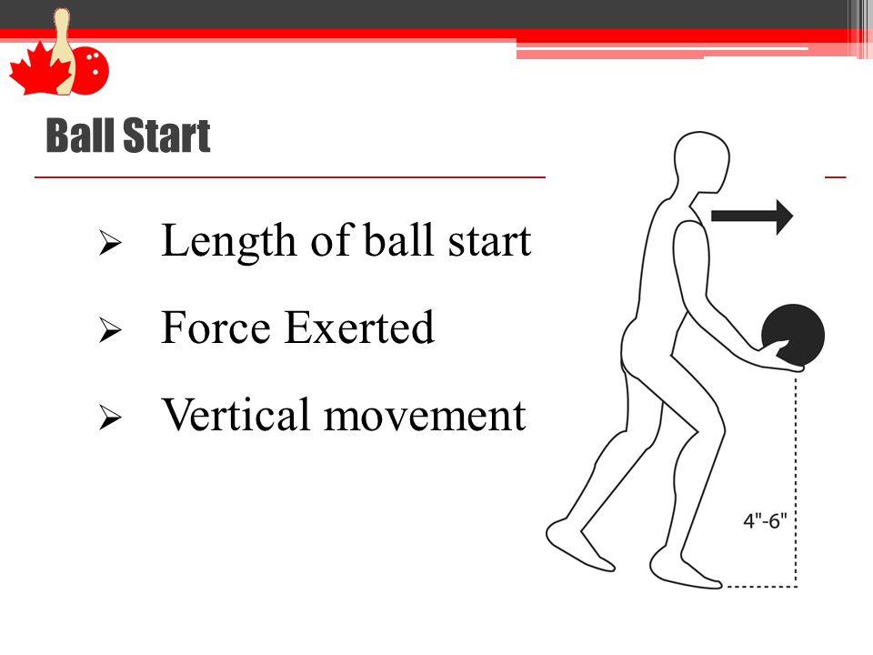  Length of ball start  Force Exerted  Vertical movement Ball Start