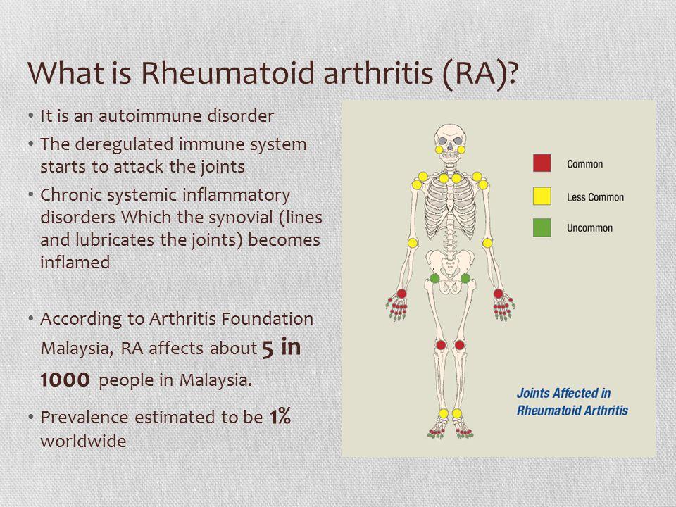 What is Rheumatoid arthritis (RA).