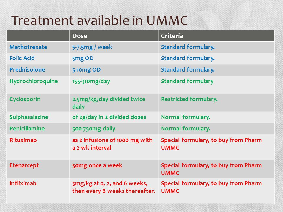 Treatment available in UMMC DoseCriteria Methotrexate5-7.5mg / weekStandard formulary.