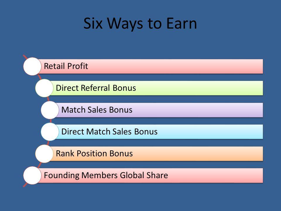 Six Ways to Earn Retail Profit Direct Referral Bonus Match Sales Bonus Direct Match Sales Bonus Rank Position Bonus Founding Members Global Share