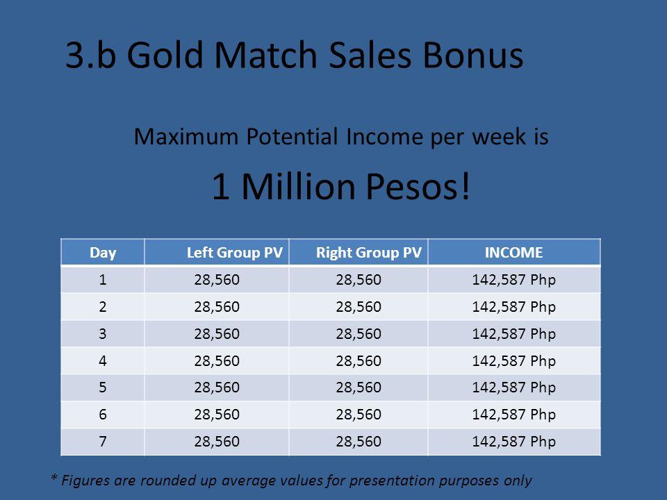 3.c Platinum Match Sales Bonus Maximum Potential Income per week is 2.5 Million Pesos.