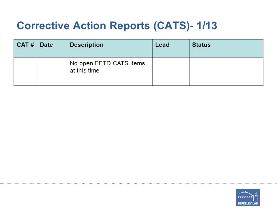 Corrective Action Reports (CATS)- 1/13 CAT #DateDescriptionLeadStatus No open EETD CATS items at this time