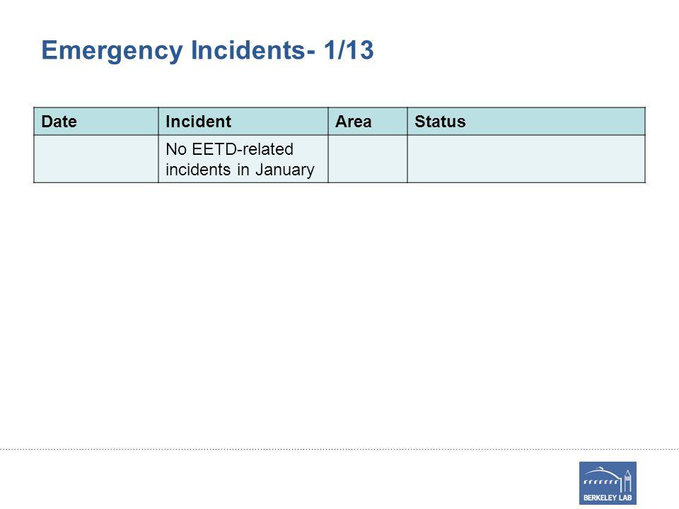 Emergency Incidents- 1/13 DateIncidentAreaStatus No EETD-related incidents in January