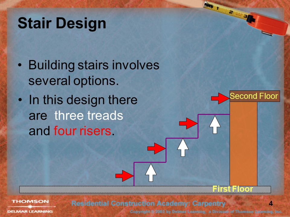 4 Stair Design Building stairs involves several options.