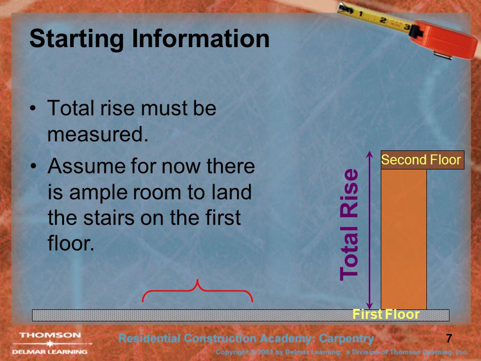 7 Starting Information Total rise must be measured.