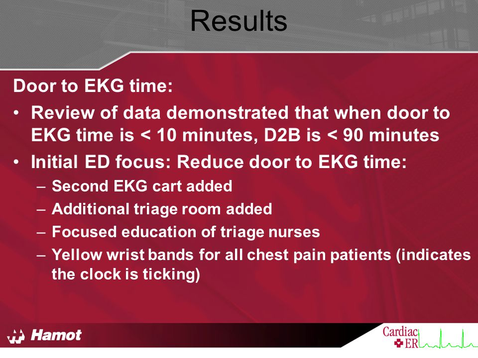 Results Door to EKG time: Review of data demonstrated that when door to EKG time is < 10 minutes, D2B is < 90 minutes Initial ED focus: Reduce door to EKG time: –Second EKG cart added –Additional triage room added –Focused education of triage nurses –Yellow wrist bands for all chest pain patients (indicates the clock is ticking)