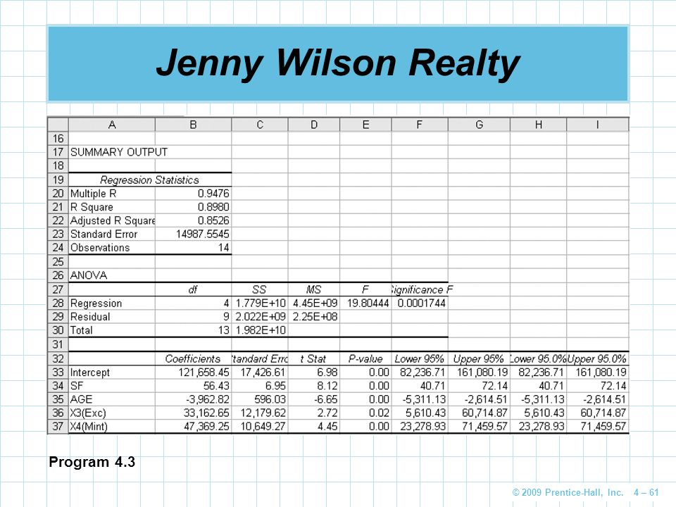 © 2009 Prentice-Hall, Inc. 4 – 61 Jenny Wilson Realty Program 4.3