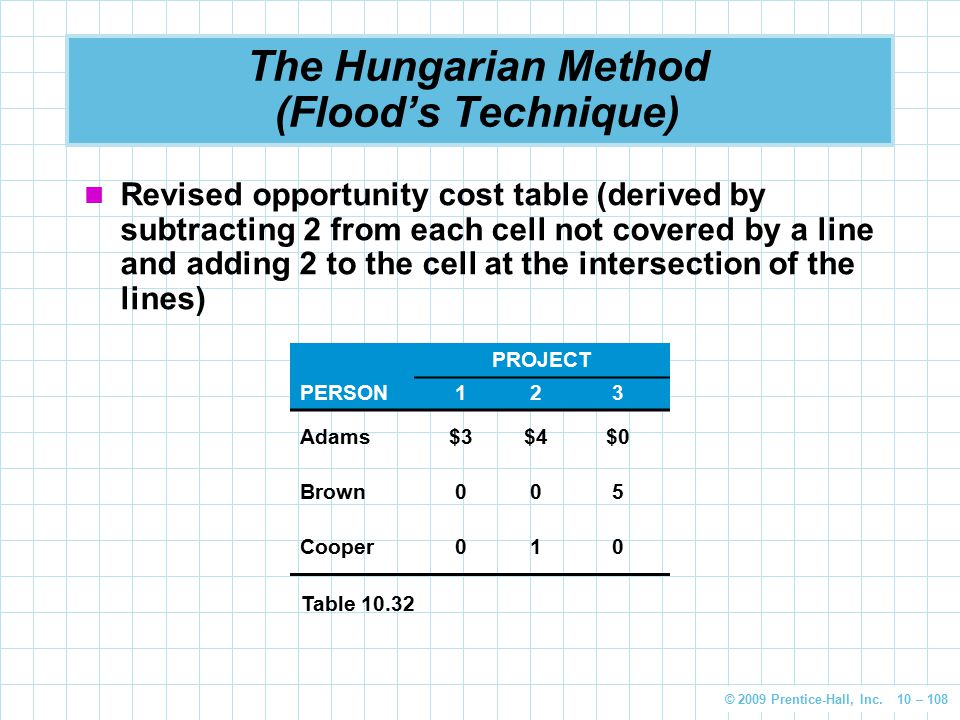 © 2009 Prentice-Hall, Inc. 10 – 108 The Hungarian Method (Flood's Technique) Revised opportunity cost table (derived by subtracting 2 from each cell n