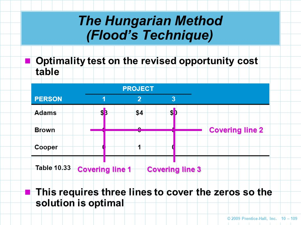 © 2009 Prentice-Hall, Inc. 10 – 109 The Hungarian Method (Flood's Technique) Optimality test on the revised opportunity cost table PROJECT PERSON123 A