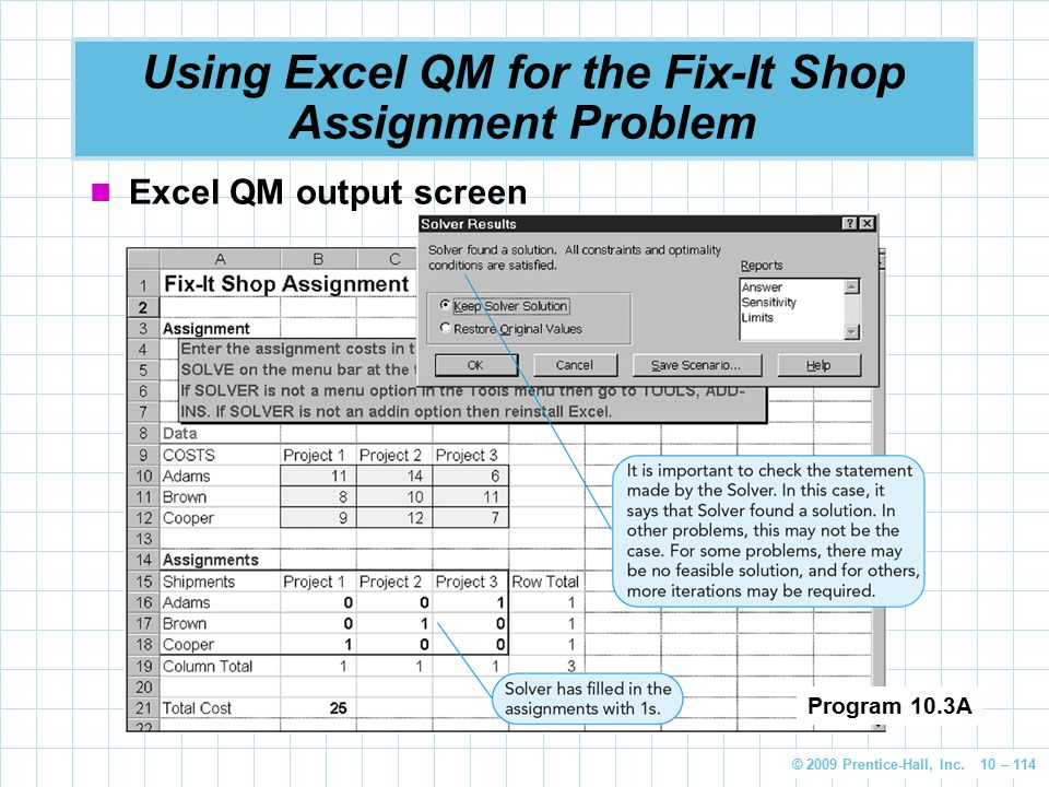 © 2009 Prentice-Hall, Inc. 10 – 114 Using Excel QM for the Fix-It Shop Assignment Problem Excel QM output screen Program 10.3A