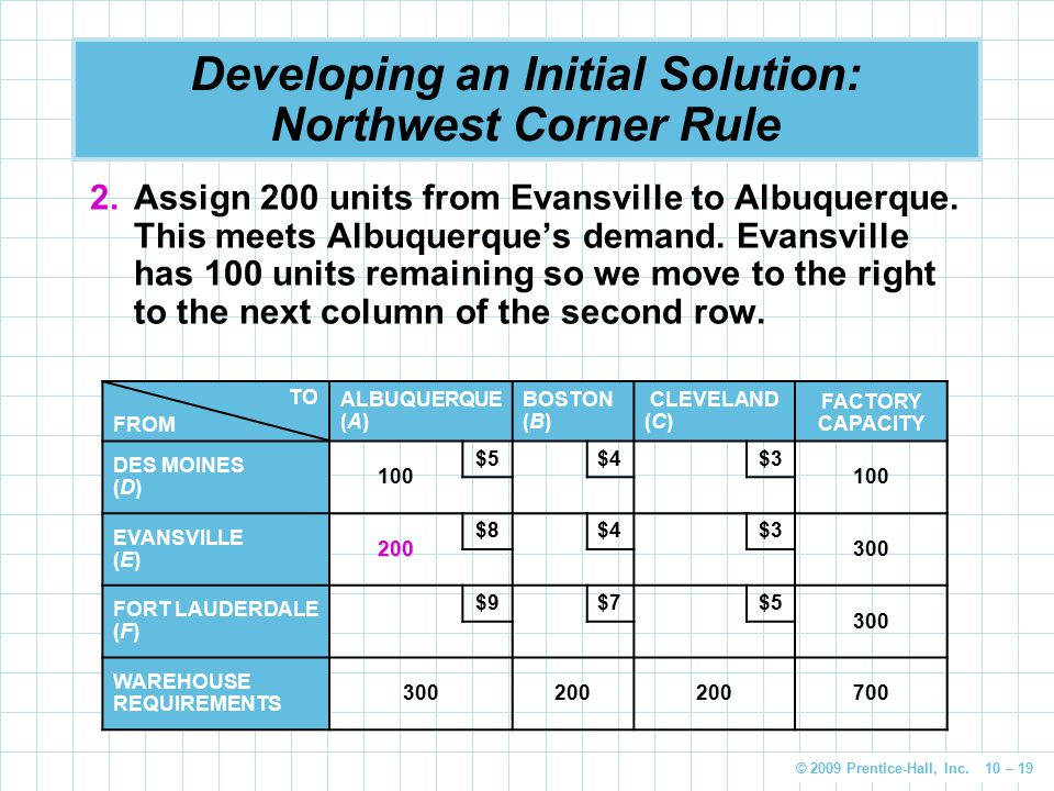 © 2009 Prentice-Hall, Inc. 10 – 19 Developing an Initial Solution: Northwest Corner Rule 2.Assign 200 units from Evansville to Albuquerque. This meets
