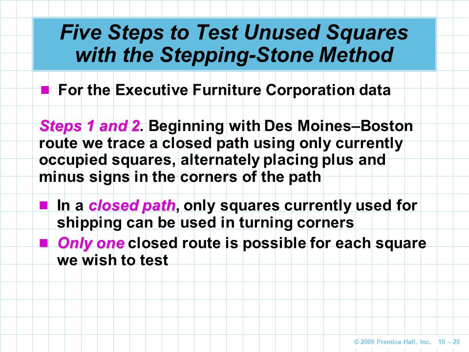 © 2009 Prentice-Hall, Inc. 10 – 29 Five Steps to Test Unused Squares with the Stepping-Stone Method For the Executive Furniture Corporation data Steps