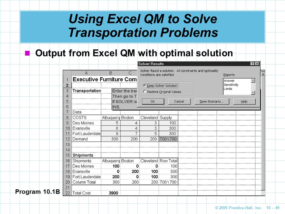 © 2009 Prentice-Hall, Inc. 10 – 49 Using Excel QM to Solve Transportation Problems Output from Excel QM with optimal solution Program 10.1B