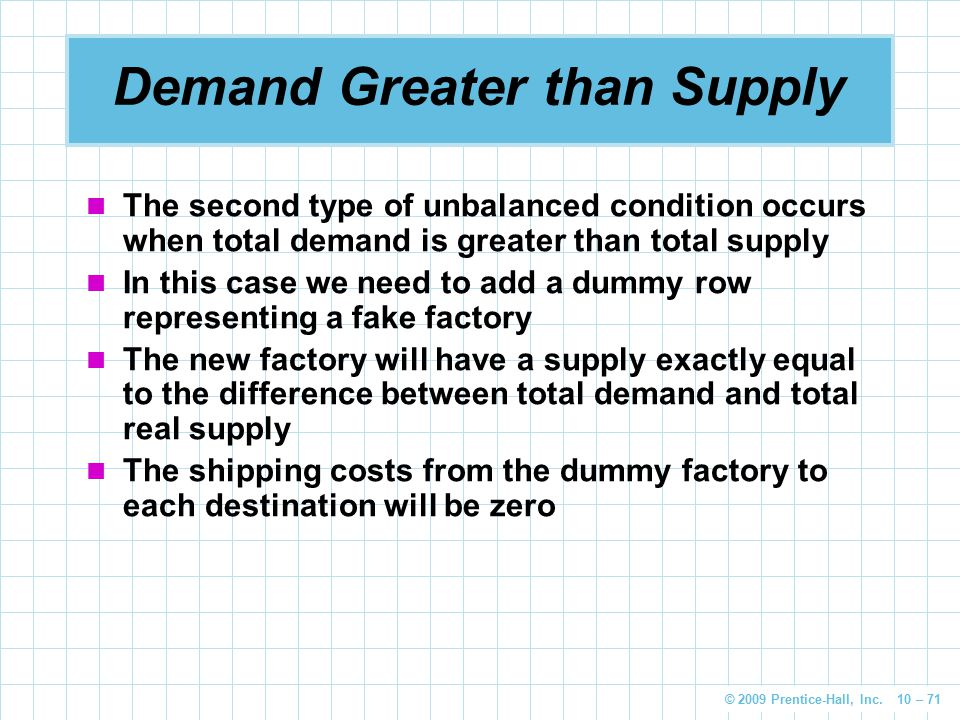 © 2009 Prentice-Hall, Inc. 10 – 71 Demand Greater than Supply The second type of unbalanced condition occurs when total demand is greater than total s