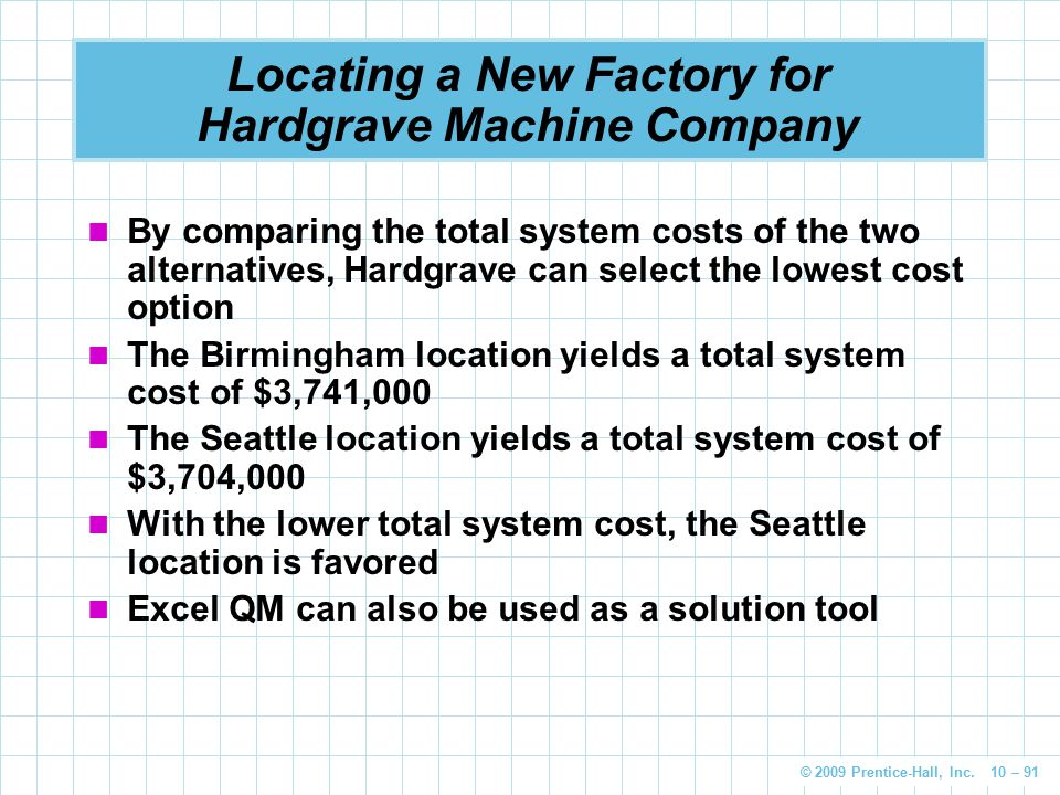 © 2009 Prentice-Hall, Inc. 10 – 91 Locating a New Factory for Hardgrave Machine Company By comparing the total system costs of the two alternatives, H