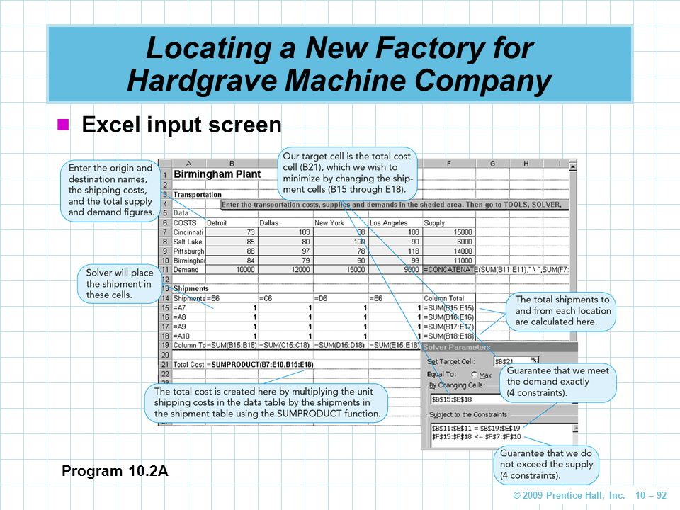 © 2009 Prentice-Hall, Inc. 10 – 92 Locating a New Factory for Hardgrave Machine Company Excel input screen Program 10.2A