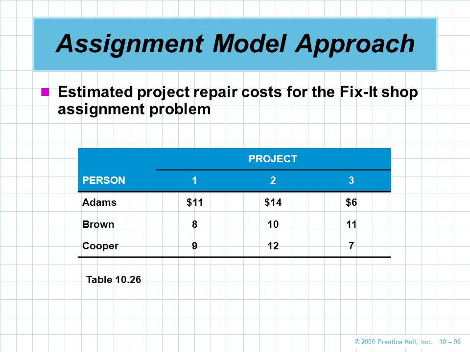 © 2009 Prentice-Hall, Inc. 10 – 96 Assignment Model Approach Estimated project repair costs for the Fix-It shop assignment problem PROJECT PERSON123 A