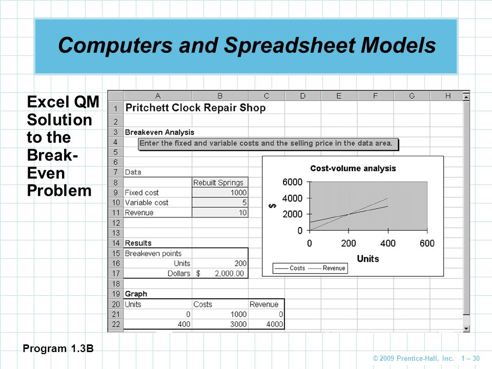 © 2009 Prentice-Hall, Inc. 1 – 30 Computers and Spreadsheet Models Excel QM Solution to the Break- Even Problem Program 1.3B