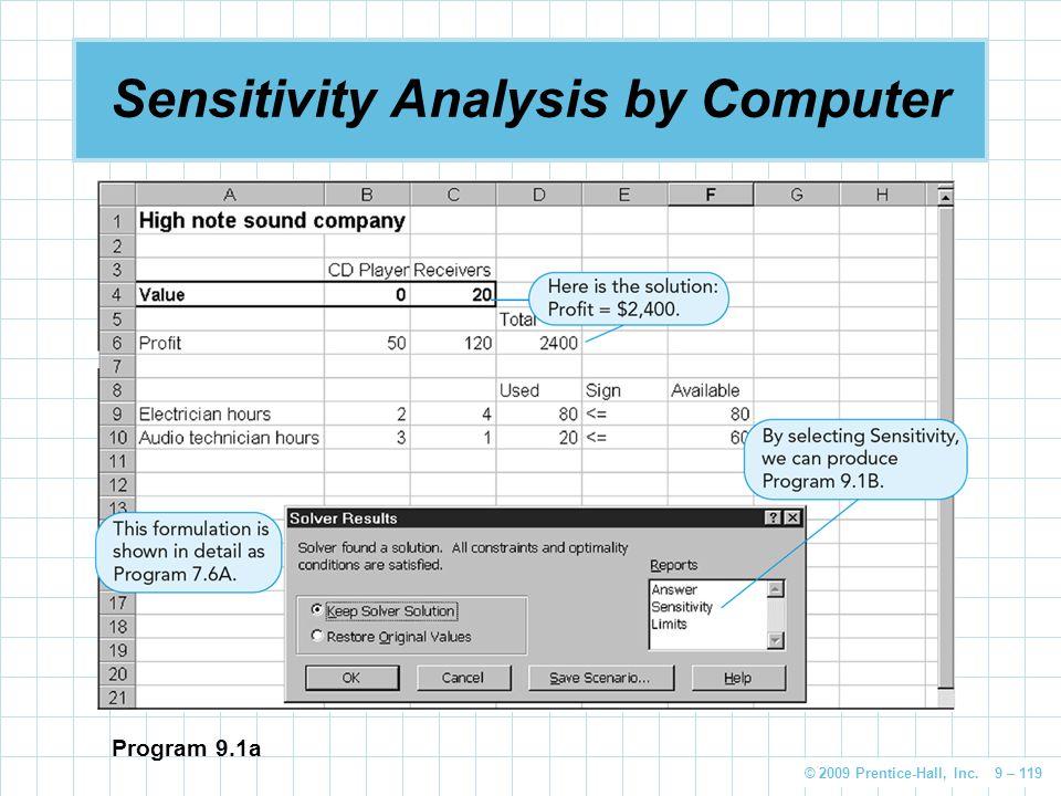 © 2009 Prentice-Hall, Inc. 9 – 119 Sensitivity Analysis by Computer Program 9.1a
