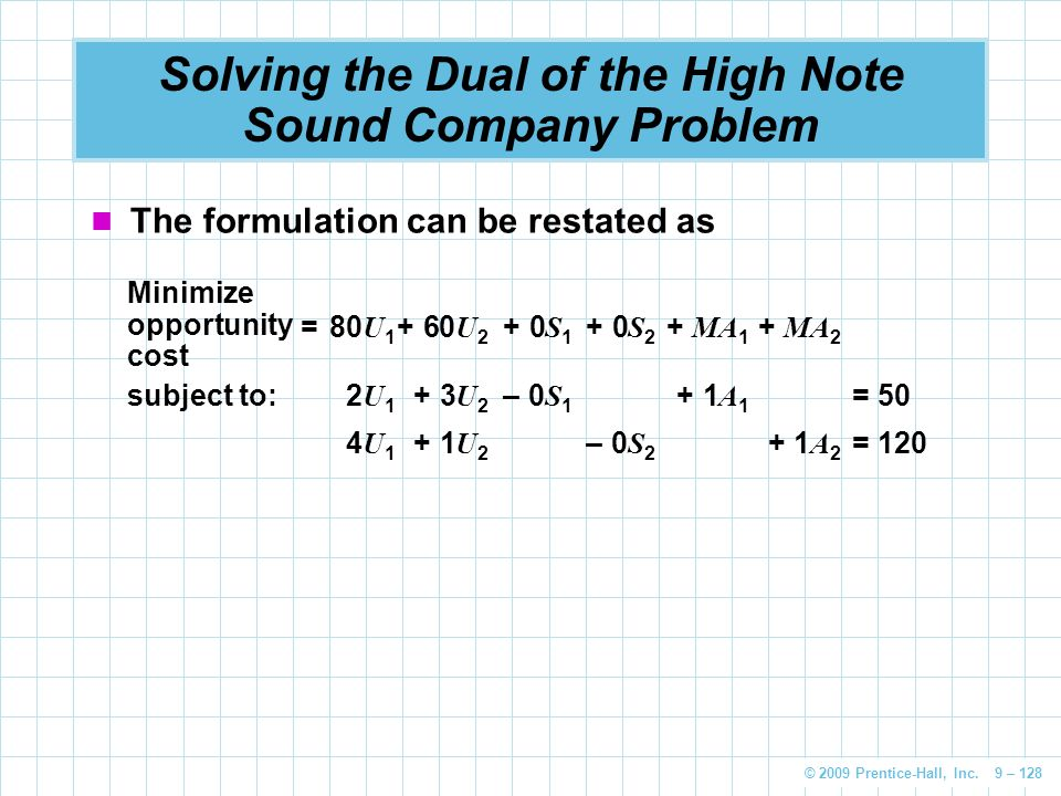 © 2009 Prentice-Hall, Inc. 9 – 128 Solving the Dual of the High Note Sound Company Problem The formulation can be restated as =80 U 1 + 60 U 2 + 0 S 1