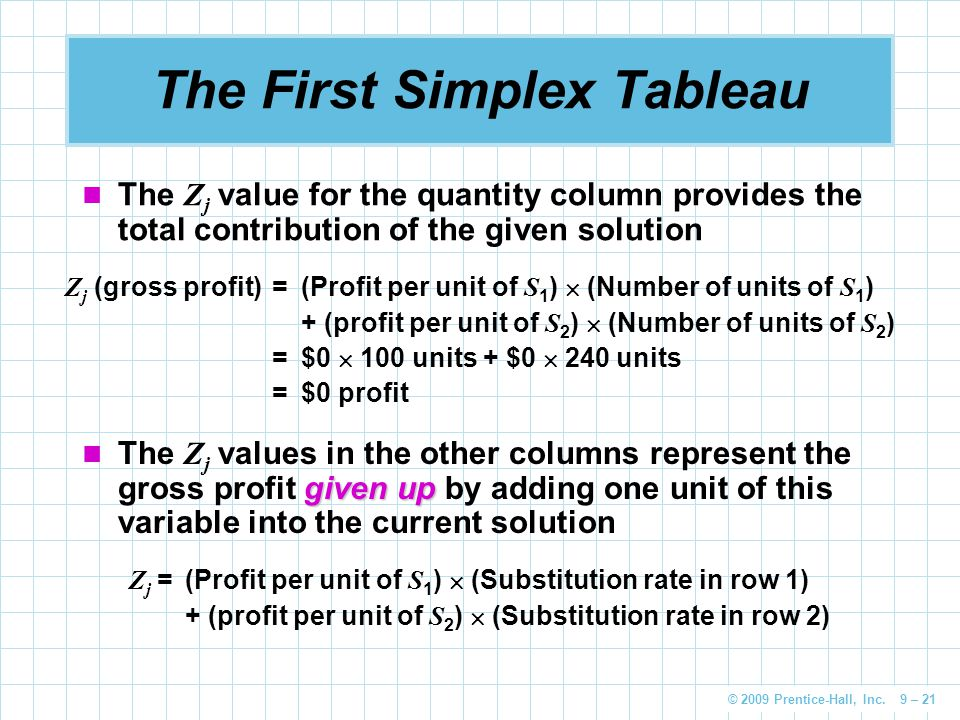 © 2009 Prentice-Hall, Inc. 9 – 21 The First Simplex Tableau The Z j value for the quantity column provides the total contribution of the given solutio