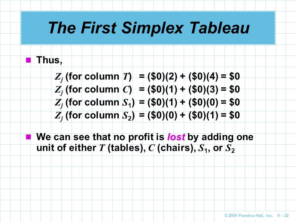 © 2009 Prentice-Hall, Inc. 9 – 22 The First Simplex Tableau Thus, Z j (for column T )= ($0)(2) + ($0)(4) = $0 Z j (for column C )= ($0)(1) + ($0)(3) =
