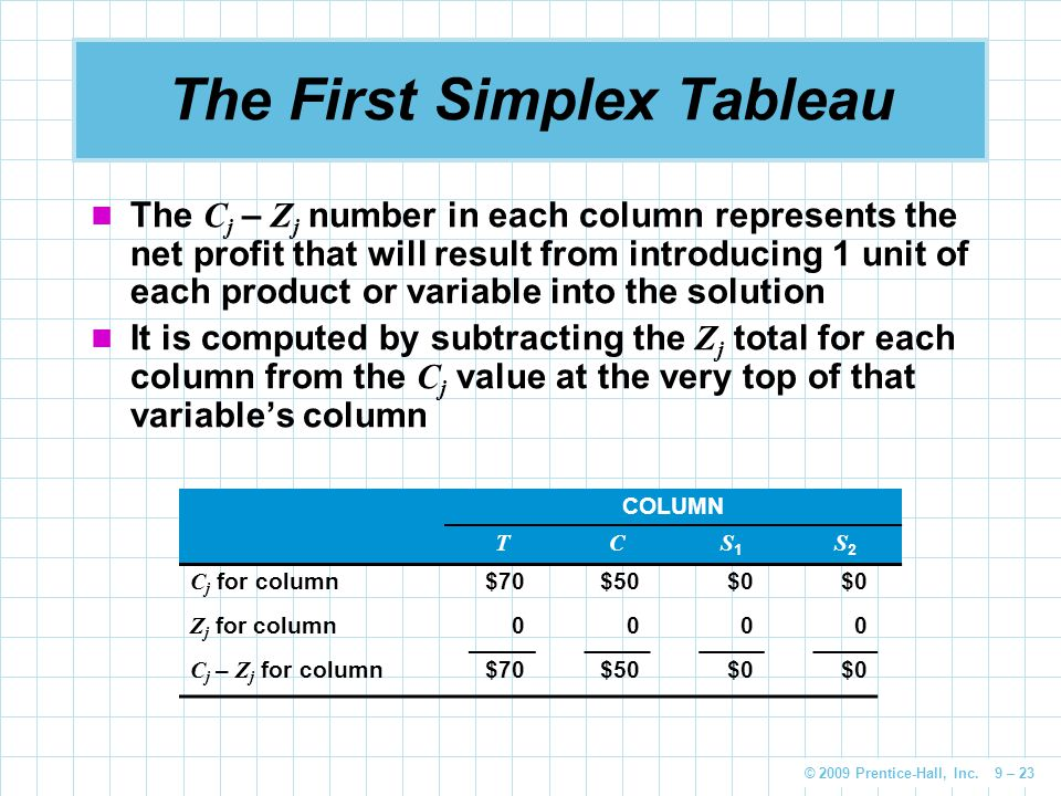 © 2009 Prentice-Hall, Inc. 9 – 23 The First Simplex Tableau The C j – Z j number in each column represents the net profit that will result from introd